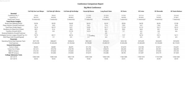 BWC 2018 Conference Comparison Report