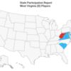 NCAA-D1 2020 West Virginia State Participation